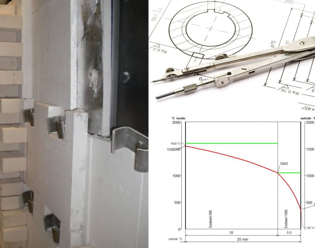 Technical drawings and thermal management solutions for high temperature and industrial insulation